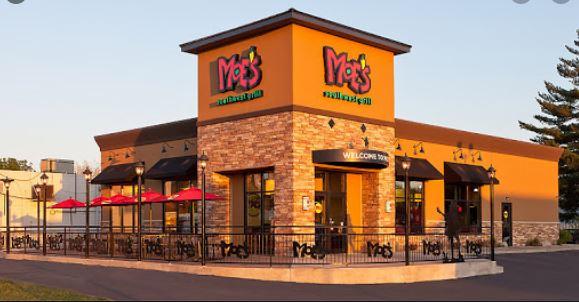 Moes Survey