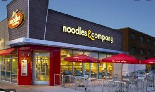 Noodles Survey