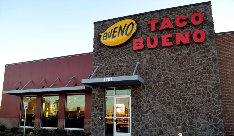 Taco BuenoCustomer Survey