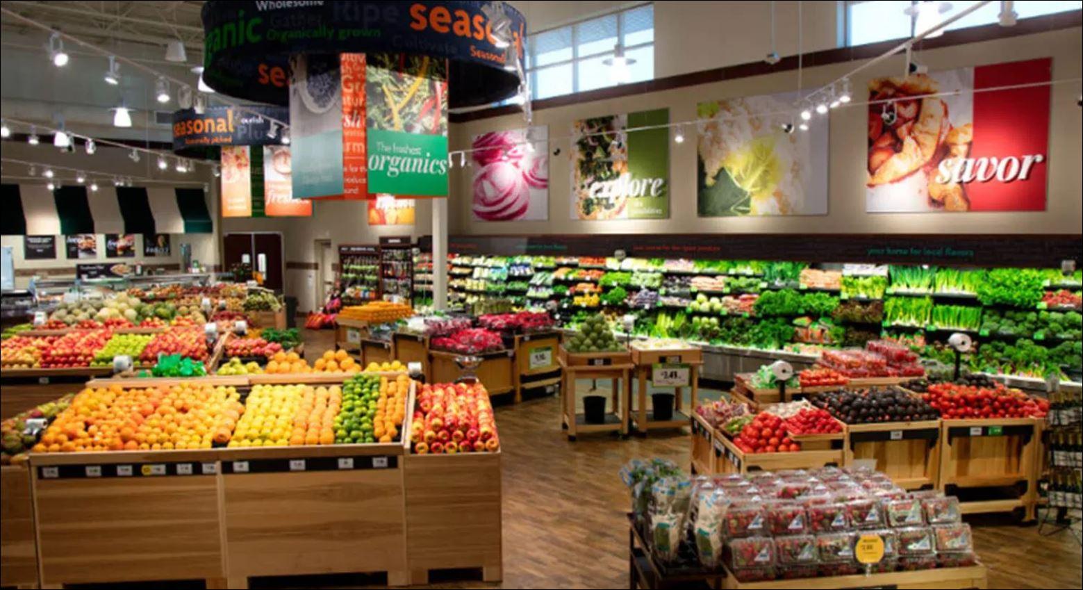 Woods Supermarket Customer Survey